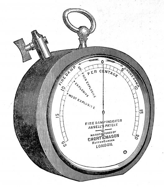 Engraving showing the instrument, designed by Ansell, for the detection of fire-damp in underground mines, 1880. If 'fire-damp' gases built up then the risk of explosion increased, often followed by heavy loss of life