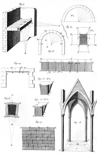 Various architectural details : walls, arches, etc. from 18th century France. Date: Circa 1760