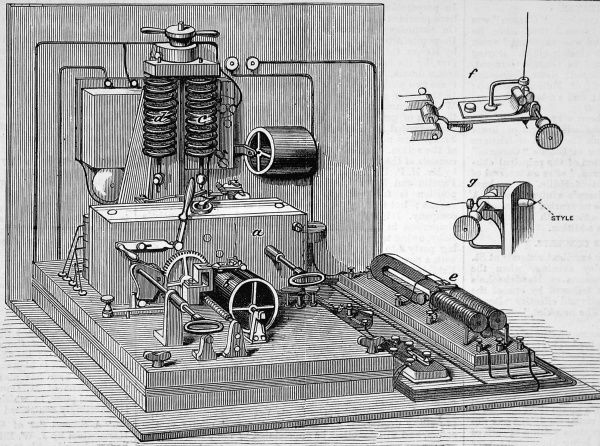 D'Arlincourt's autographic telegraph, able to transmit a copy of handwriting by electric currents