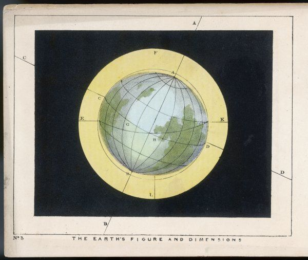 The Earth's figure and dimensions