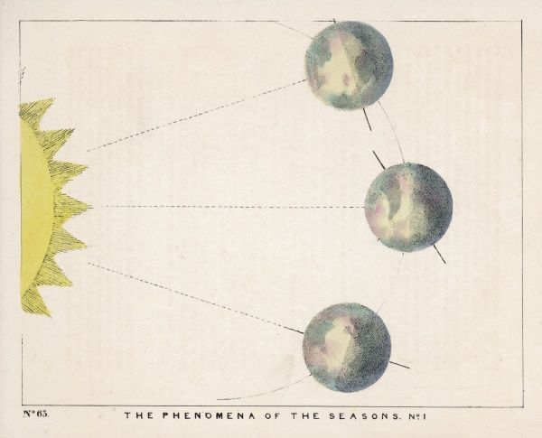 The phenomena of the seasons - number one