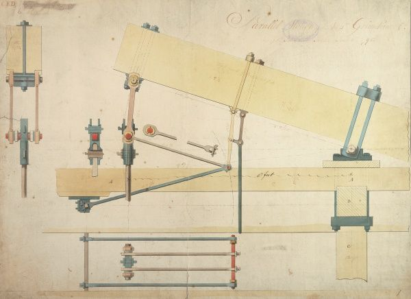 Boulton and Watt steam engine with planetary gear, 1795 Date: 1795