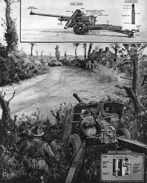 Illustration showing two views of the British 17-pounder anti-tank gun; one side view and a view showing two guns in action against German Tanks