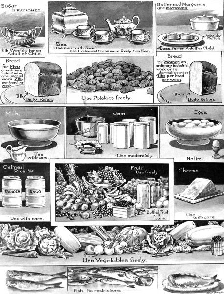 Illustration showing the various foods that were and weren't rationed for the British civilian population in 1918, during the First World War