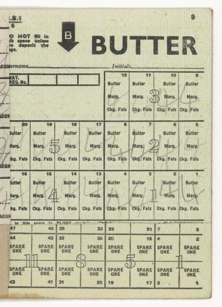 A used page of coupons for butter from a ration book