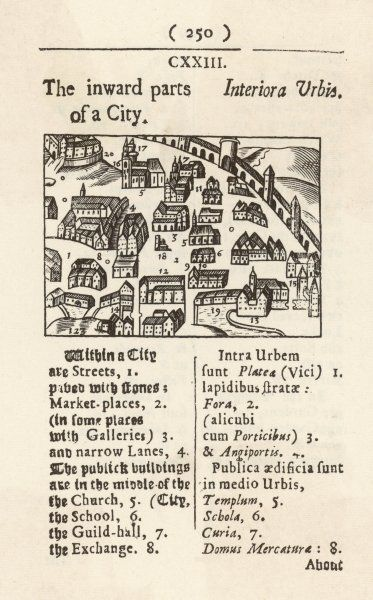 Features of a 17th century city with church, school, guildhall and exchange ; market-place and stone-paved streets