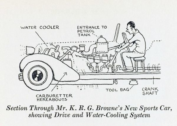 Cross section through Mr K. R. G. Browne's (author) new sports car, showing drive and water cooling system (watering can). Please note: Credit must appear as (c) Courtesy of the estate of Mrs J.C.Robinson/Pollinger Ltd/Mary Evans Picture Library