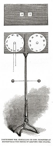 Device to signal prisoners order of exit from chapel at Pentonville Prison, London. Date: 1862