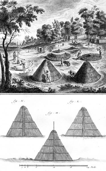 People at work in a field gathering wood in pyramid shapes. The wood will then be burnt to make charcoal. Date: Circa 1760