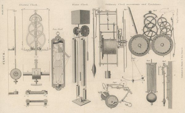A variety of clocks: an electric clock, a water clock, a sun dial, clock movements and pendulums