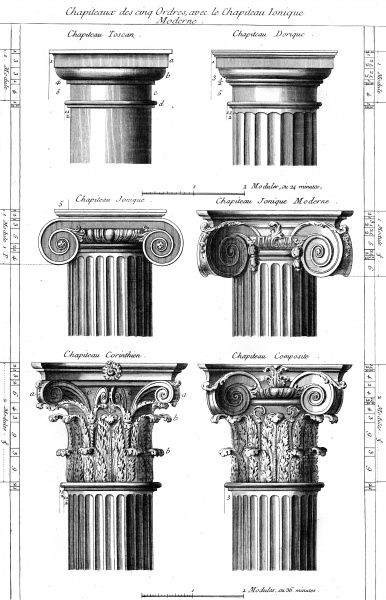 Columns capitals of the classical Greek and Roman orders of architecture : Tuscan, Doric, Ionic Corinthian and Composite. Date: Circa 1760