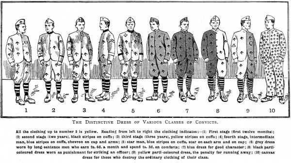 Pictorial guide to different classes of convict uniform. Date: circa 1905