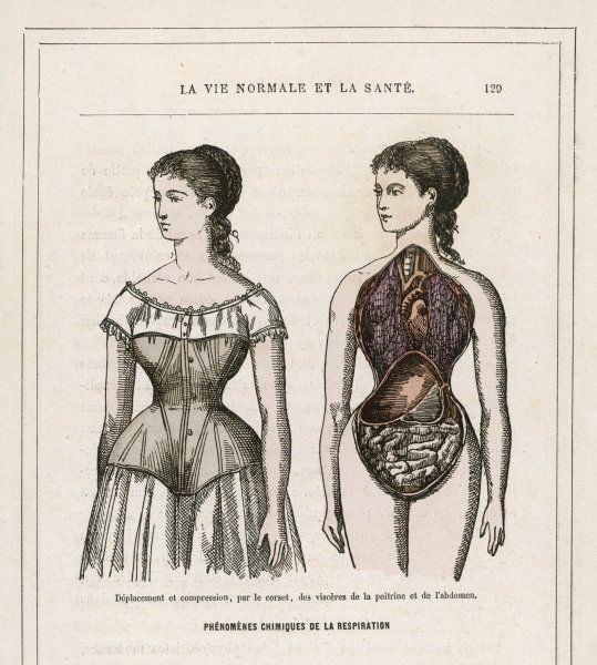 what a corset does FOR, and TO a girl