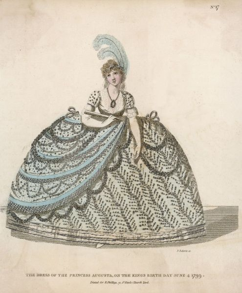 Dress worn by Princess Augusta on the birthday of King George III