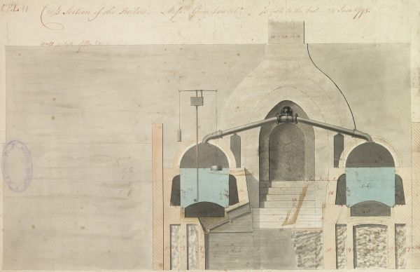 Cross section of the boilers Date: 1795
