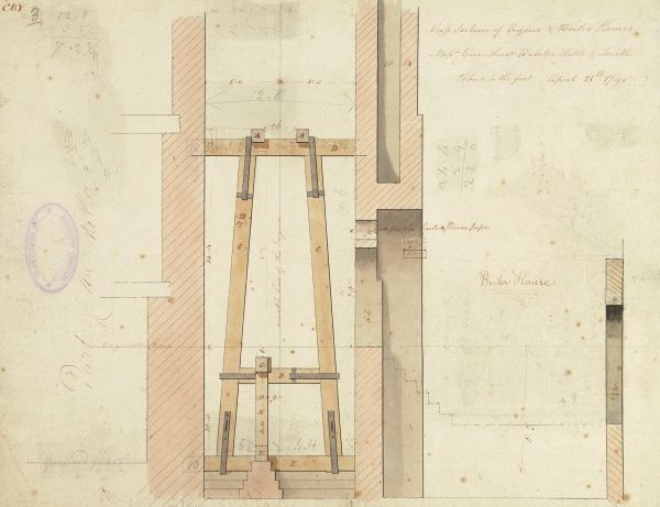 Cross section of engines and boiler houses Date: 1795
