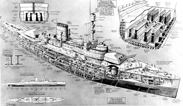 Cut-away diagram showing the main features of the German Navy's 'Deutschland' pocket battleship, drawn shortly after her launch in 1931