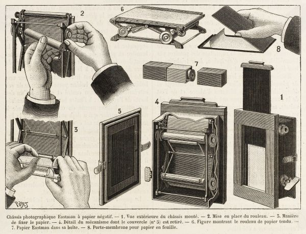 A rendition of the first Kodak camera, developed by George Eastman