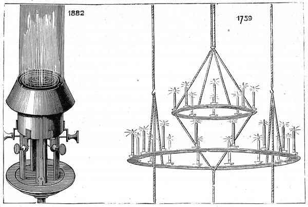 Engraving showing the difference between the six-wick burner lantern used in Douglass's Eddystone lighthouse of 1882 (on left) and the chandelier lantern used in Smeaton's Eddystone lighthouse of 1759 (on right)