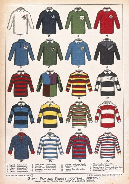 An illustration of various international rugby team shirts