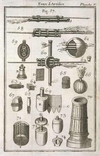 Techniques of firework making in 18th century France : mounted and stationary devices