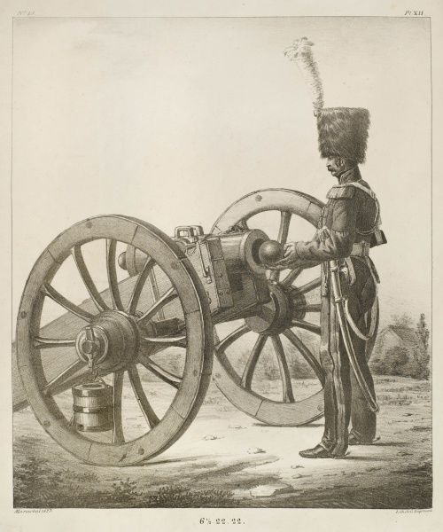 Loading a French muzzle- loading 'obusier' from the Napoleonic era (1802/3) : a gunner of the horse artillery of the French Garde Royale feeds a ball into the barrel