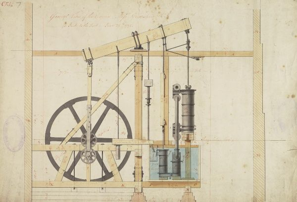 General view of the engine Date: 1795