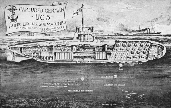Cross-section through a captured German u-boat submarine - the UC 5. A mine-laying submarine, with six mine-holding chambers in the fore-section of the vessel
