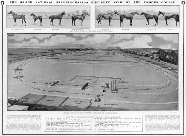 Bird's-eye view of the Grand National steeplechase at Aintree in Liverpool, featuring photographs of recent winners from turn of the century