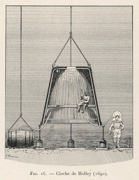 Cross-section of his bell, showing how it is proposed that the diver could emerge wearing a smaller bell on his head, sufficient for a brief period of exploration