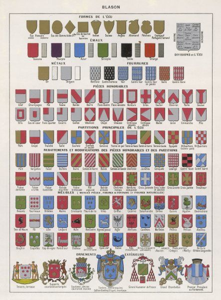 Blazon: showing elements from which coats of arms are composed including badge shape, colours, patterns & devices & how the badge is sub-divided and named