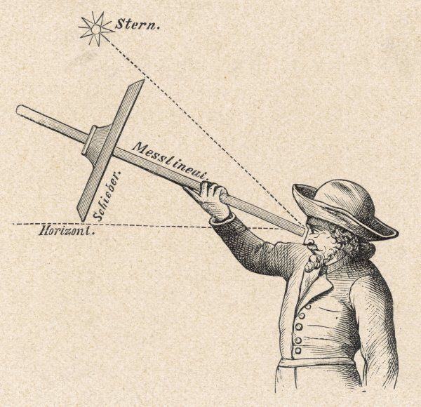 A sailor uses a 'Jacob's Staff' to calculate the angle between a star and the horizon