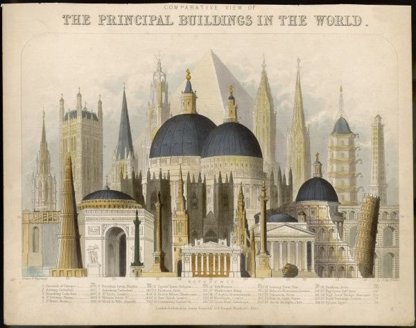 A comparative view of the principle buildings of the World in 1850 including the High Level Bridge - St Peter's Rome - The Great Pyramid - The Porcelain Pagoda in Nanjing