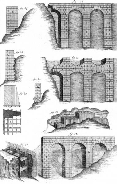 Examples of how to lay foundations according to the standards of 18th century France. Date: Circa 1760