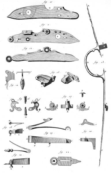 Components of the loading mechanisms of 18th century rifles & pistols. Date: Circa 1760