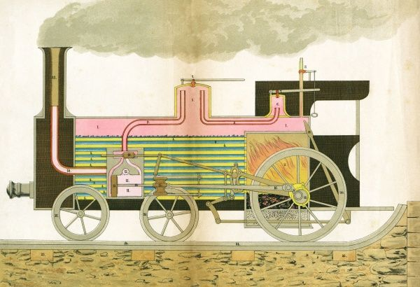 Section of a steam locomotive, showing how the heat from the furnace drives the wheels and emits smoke from the funnel. Date: 1882
