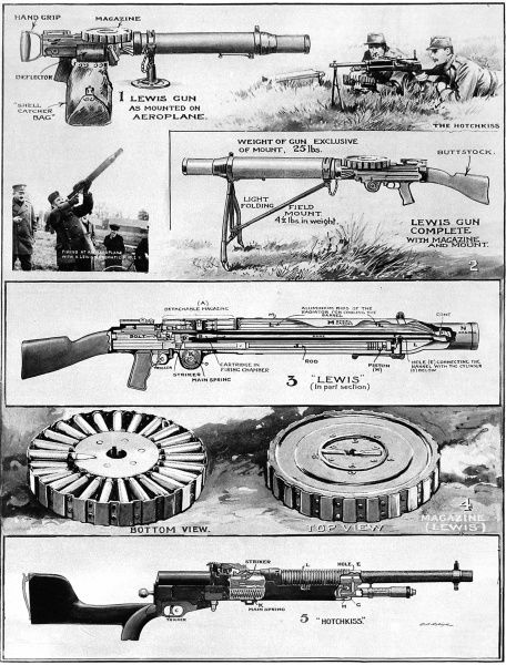 Full page diagrams and illustration showing the workings of the Hotchkiss and Lewis machine-guns, used widely by the British army during World War I