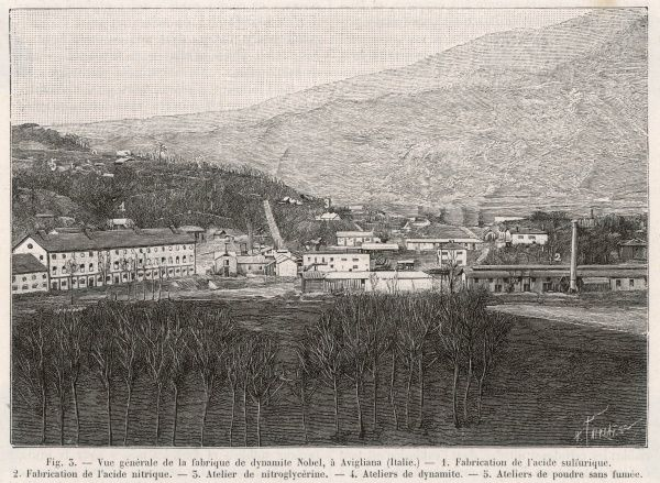 Manufacture of Dynamite at Nobel works, Avigliana, Italy