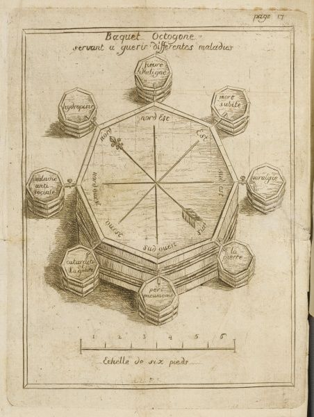 Mesmer's octagonal baquet, showing how eight patients could sit round it and be cured of 8 different ailments simultaneously, from hydropsis to the stone