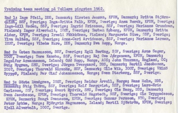 The names of Scouts at Swedish Scout Training Team Meeting 1962