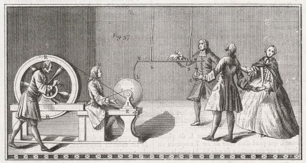 Nollet, at the College de Navarre, Paris, demonstrates how electricity can be generated by stroking a glass globe, and then passed from one person to another