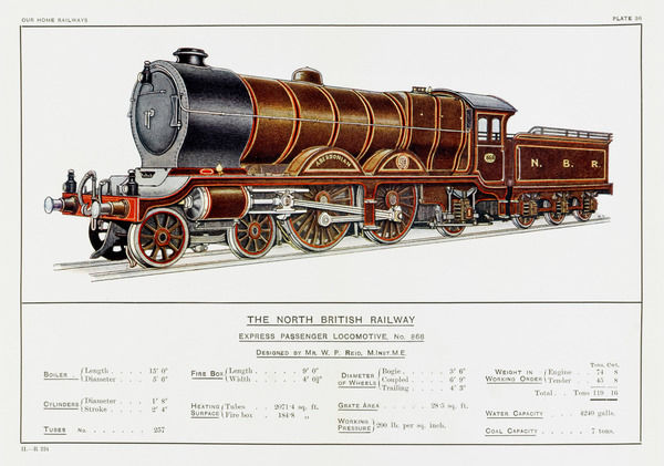 North British Railway express loco no 868