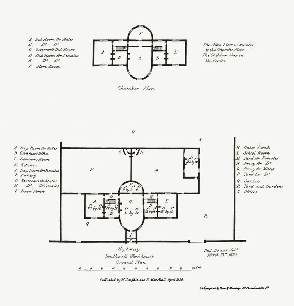 Plan of the parish workhouse erected in 1808 at Southwell Nottinghamshire. It was designed by the Rev. John T Becher in association with a local architect, believed to be Richard Ingleman. Date: 1828