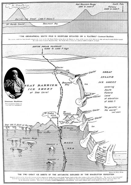 Illustration showing the route followed by Sir Ernest Shackleton's (1874-1922) group towards the South Pole, during the Nimrod Antarctic Expedition of 1908-09. Shackleton is shown in the inset photograph