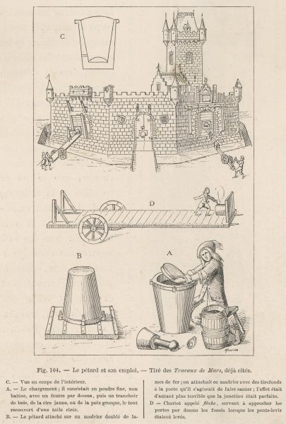 Diagrams showing the attack offensive on a castle using a petard. A device filled with gunpowder and fastened to the gates, the danger lest the engineer be blown up too