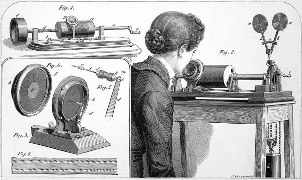 Diagram engraving showing components of a phonograph, along with a woman demonstrating how it is used