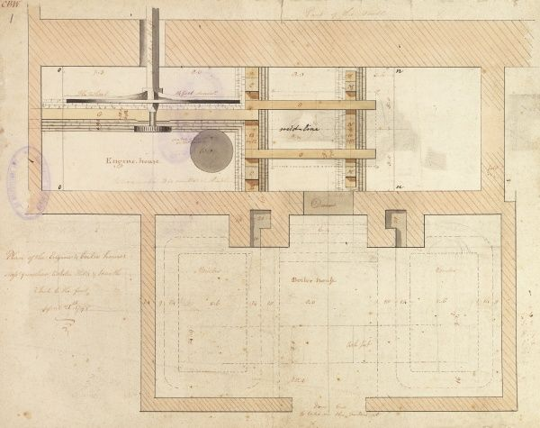 Plan of the engine and boiler houses Date: 1795