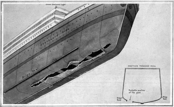 An illustration depicting the damage that the iceberg was thought to have caused to the bow of the Titanic. Date: 27th April 1912