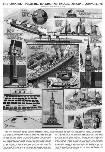 The newly launched RMS Queen Mary compared with Buckingham Palace and other large buildings. With other indications of her size, power, speed and safety. Date: 1934