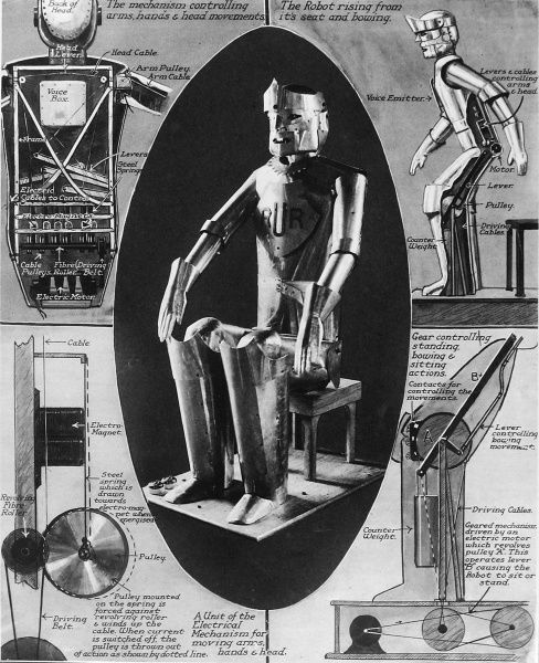 Photograph and sketches of an aluminium man, the first British robot invented by Captain Richards and Mr. A.H. Refell. The machine could rise, bow and make a speech. Concealed in his body was an electric motor and a system of pulleys and cables